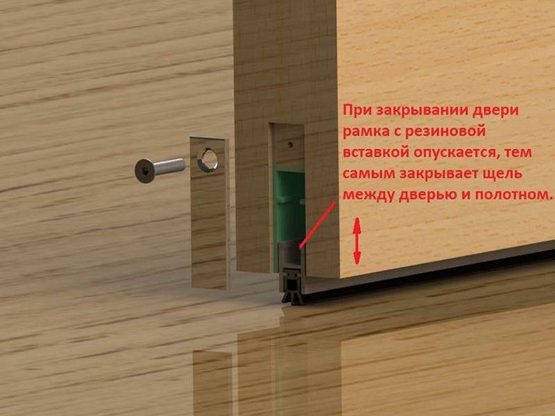 Автоматические универсальные доводчики дверей